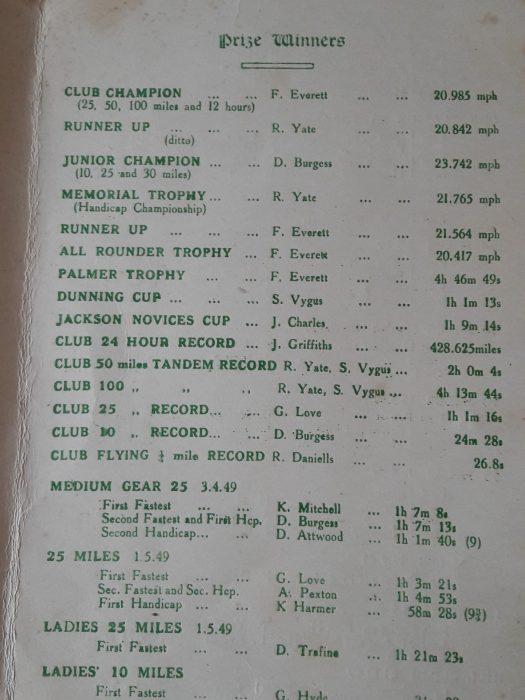 1950 Willesden CC dinner programme